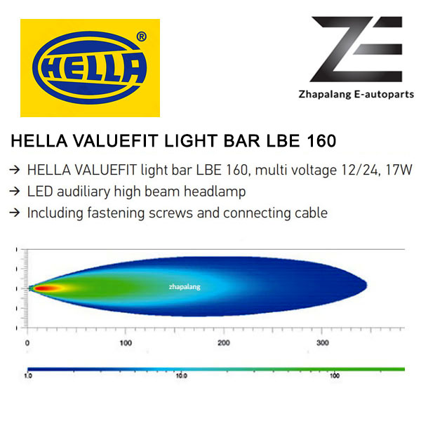 HELLA LBE 160 LED Light Bar - 1FE358154011(LBE160) - Image 6