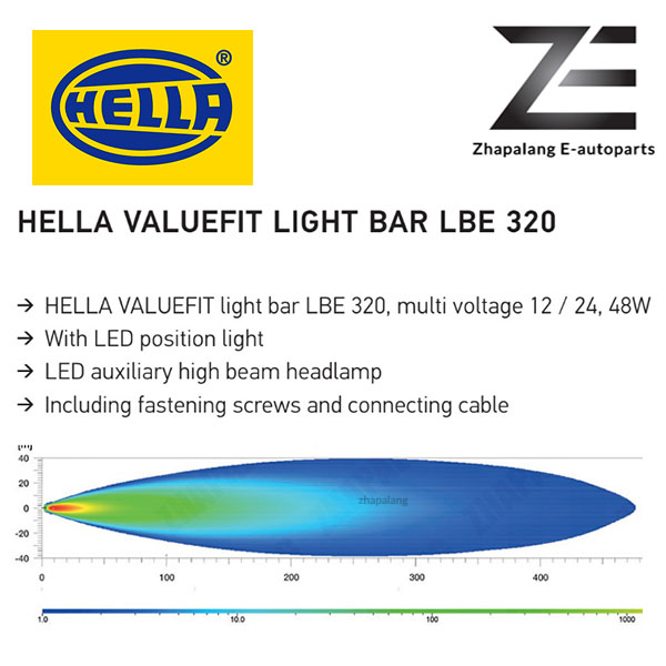 HELLA LBE 320 LED Light Bar w/ DRL - 1FE 358 154 001(LBE320) - Image 5