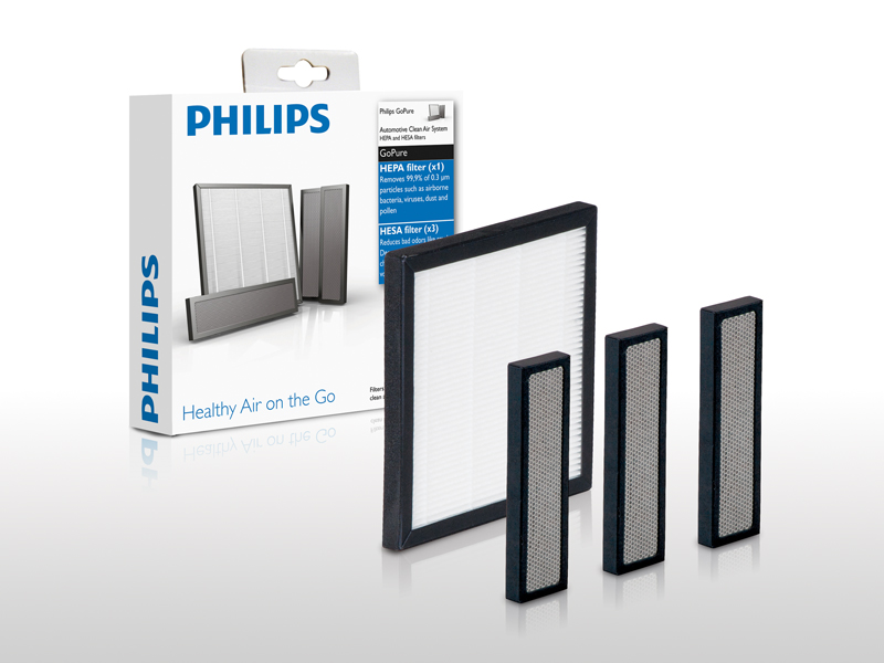 Philips GoPure Replacement HEPA/HESA Filters(for GoPure1)